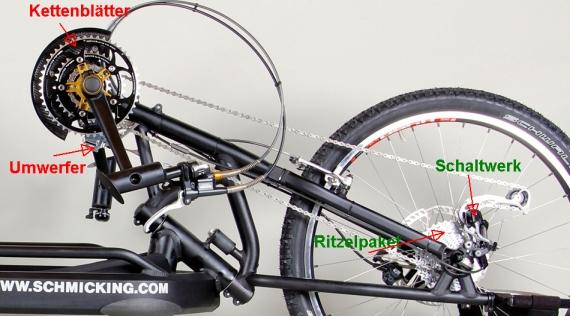 Schaltungskomponente am Handbike